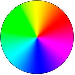 Image Arithmetic — Tutorial